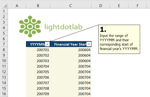 Excel input range of YYYYMM and their corresponding start of financial year's YYYYMM