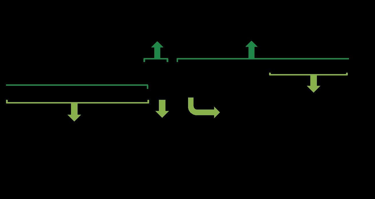 Power Pivot create total last-12-months measure using DAX formula CALCULATE, DATESINPERIOD and LASTDATE