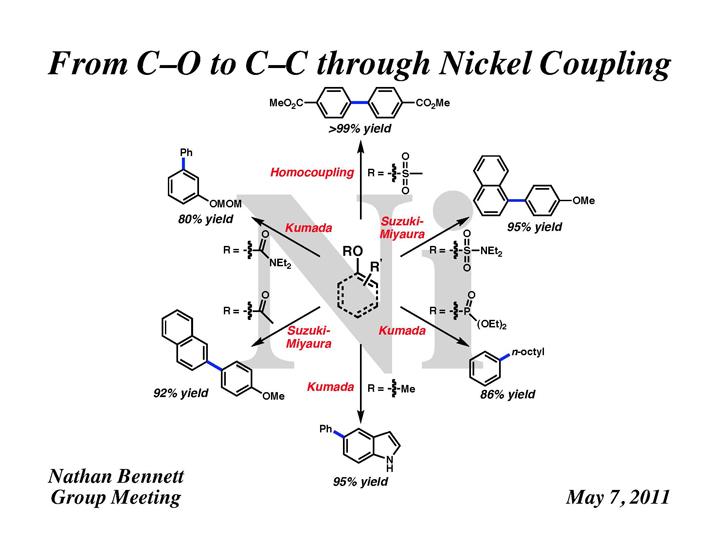 """2011:""""From C-O to C-C through Nickel Coupling"""""""