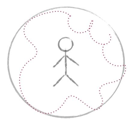 Boundaries diagrams.005.jpeg