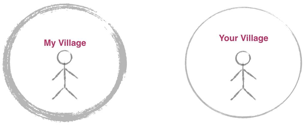 Boundaries diagrams.009.jpeg