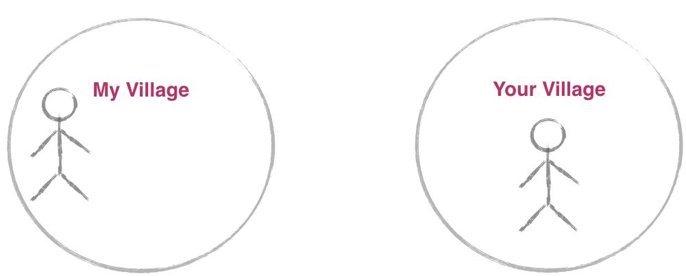 Boundaries diagrams.008.jpeg