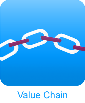 Value-Chain-new2.png