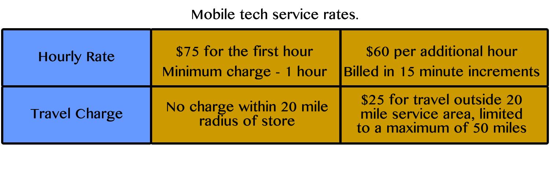 mobilerates.png