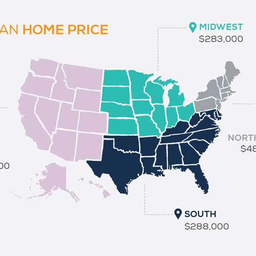 Regional Real Estate: Where you live and what you'll pay   Embrace Home Loans