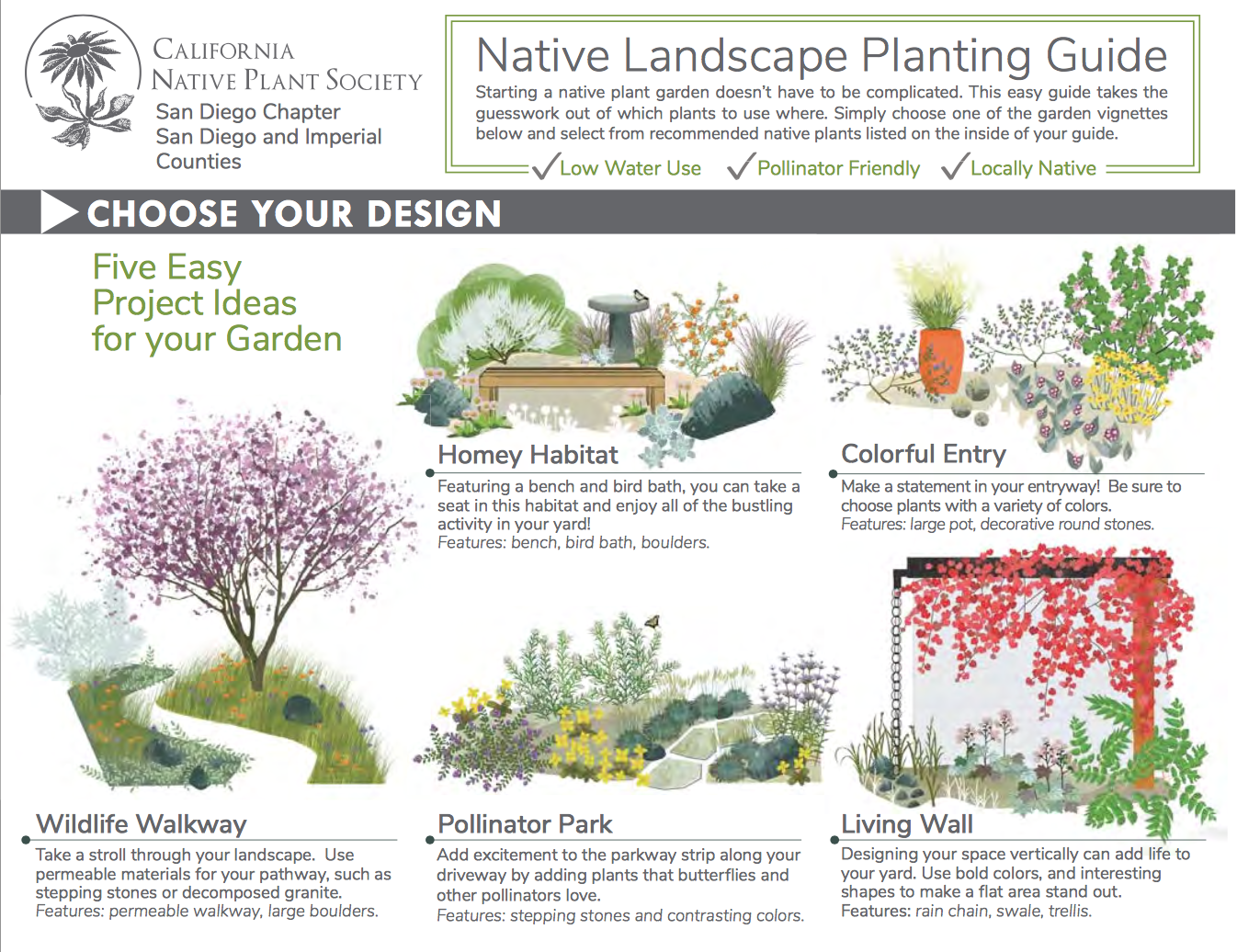 Gardening Resources California Native Plant Society San Diego