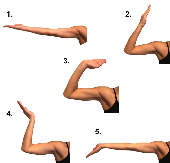 Ulnar nerve gliding exercises.  While keeping your head in a neutral position:  1)  Begin with your arm out, palm side of the hand facing up.  2)  Bend the elbow toward you, palm side facing you.  3)  Rotate the palm of your hand outward and bend your wrist so that the fingers are pointing towards you.  4)  Twist your wrist so that the palm of your hand is now facing upward.  5)  While your wrist remains bent, stretch out your arm into a straight position, with your fingers bent towards the floor. Hold each position for 5 seconds, repeat series 3-5 times.