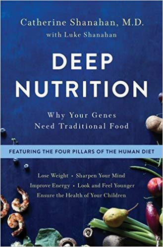 DEEP NUTRITION    Basics of Health & Nutrition. Practical. Relevant.