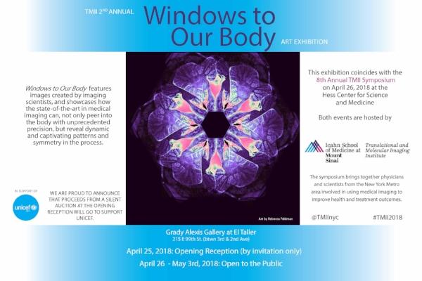windows of our body.jpg