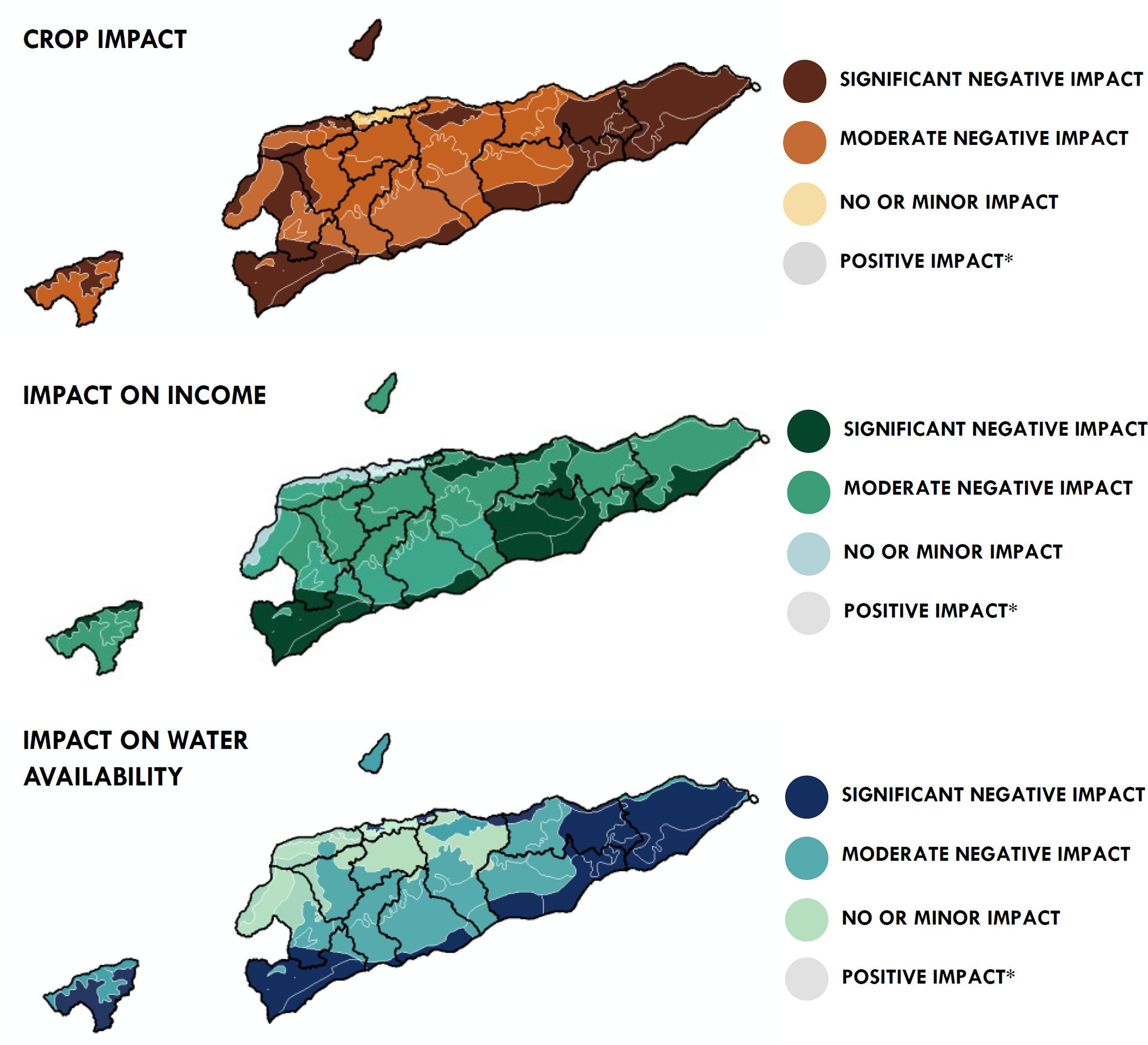 Impact of climate change on crops, water and income in Timor-Leste. Source: Bonis-Profumo et al 2019.