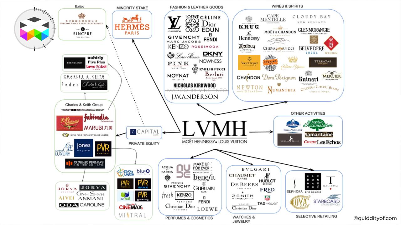 Who-is-who-LVMH-Kering-04.jpg