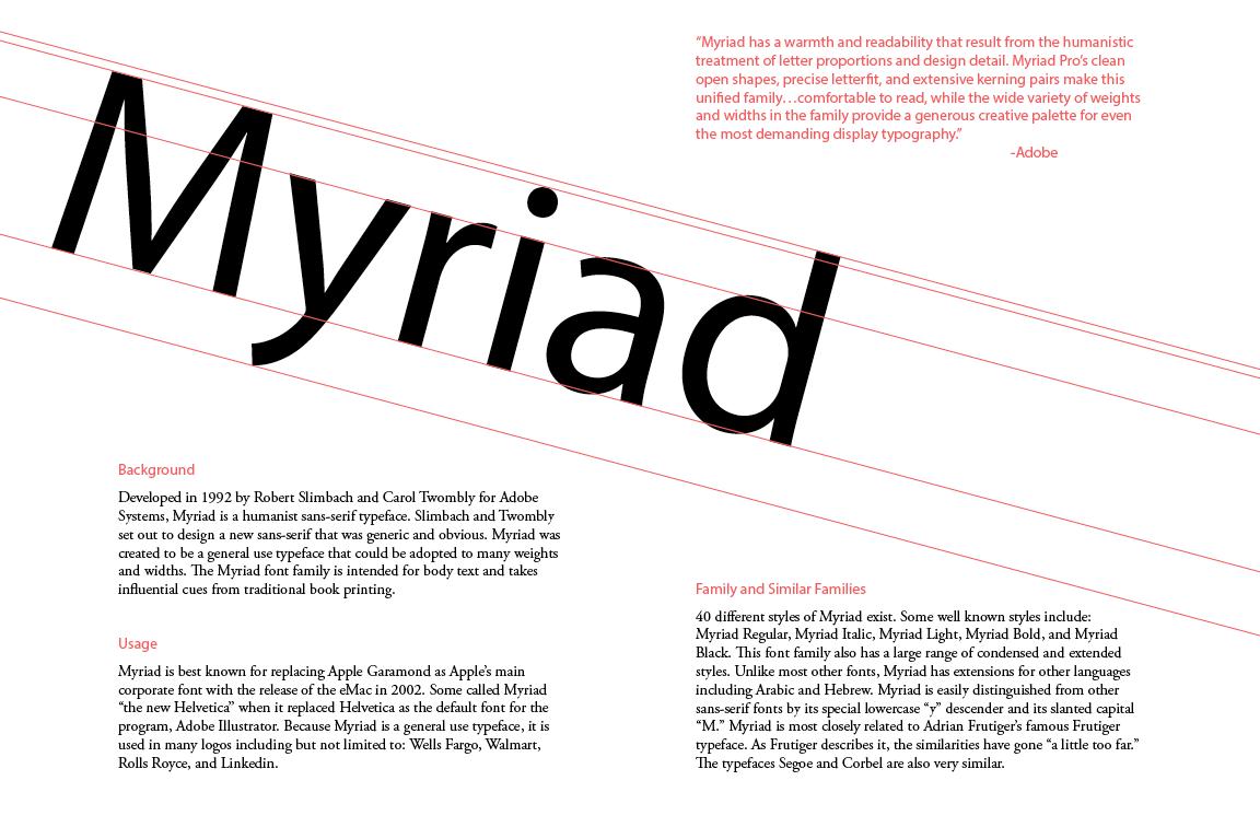 TYPEFACE SPREAD V28.png