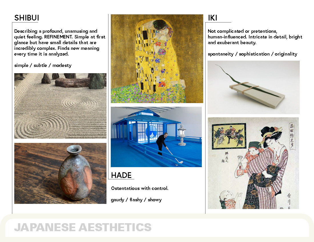 Semantics & Aesthetics Reflection_Page_6.png