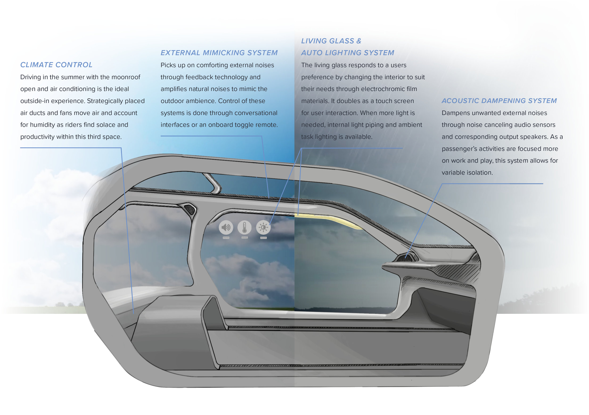 ACCLIMATE incorporates a fully customizable system to fully fit your vehicle to you.