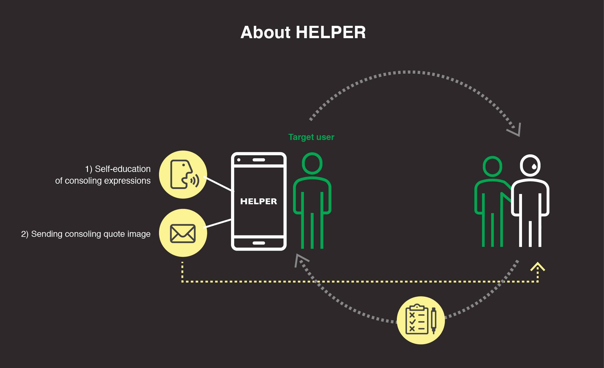 helper-09.jpg