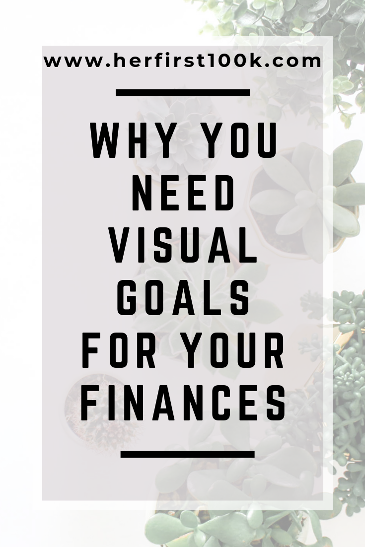Why You Need Visual Goals For Your Finances Why You Need Visual Goals For Your Finances PIN.png