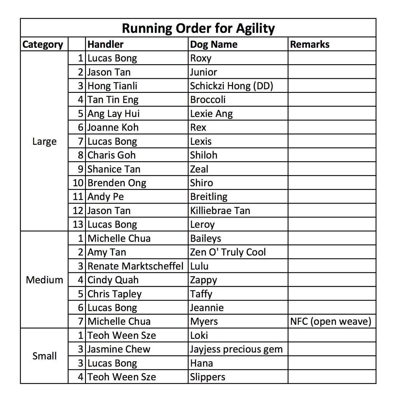 Running Order for Jumping.jpeg