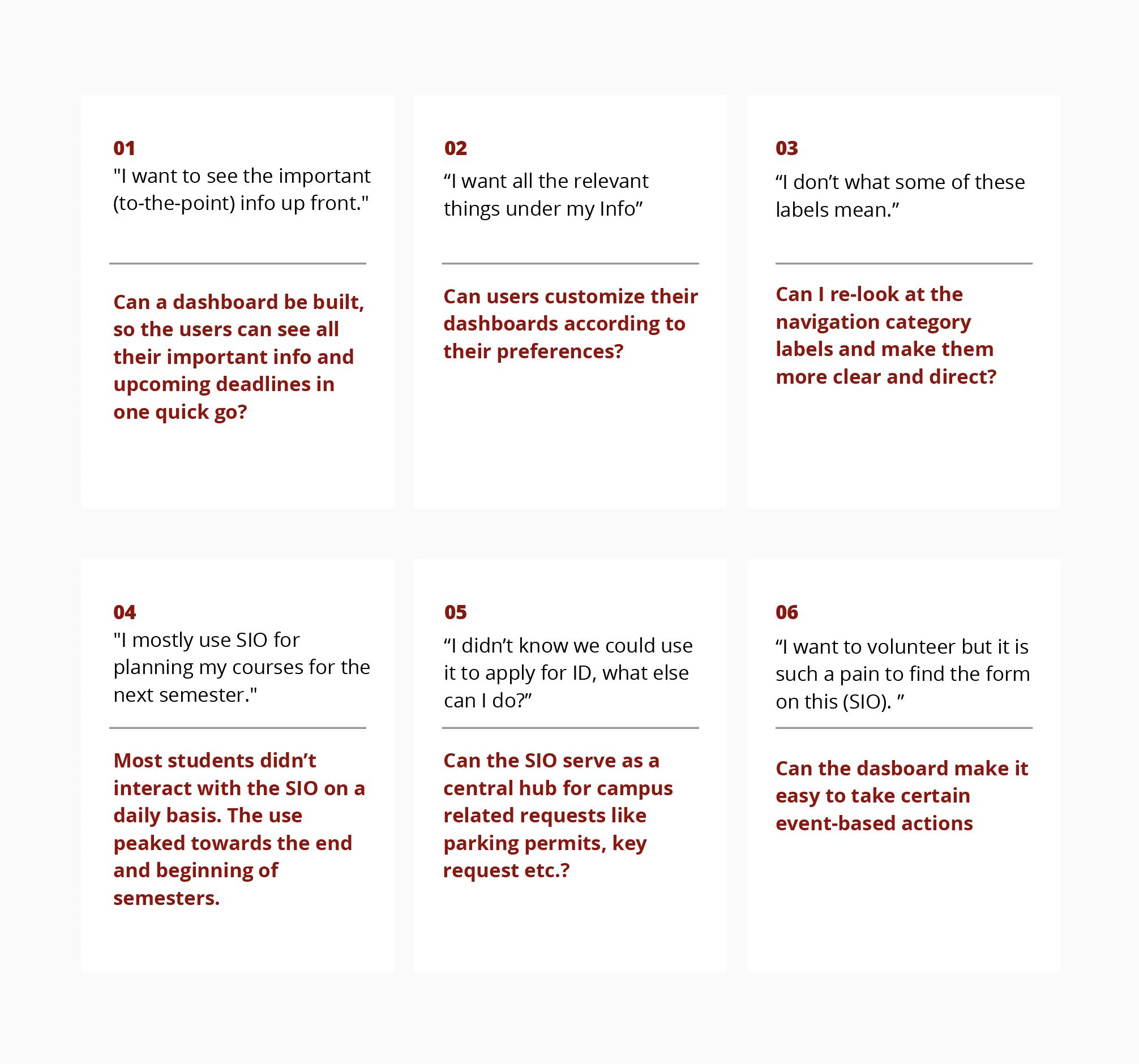 Card sort insights.png