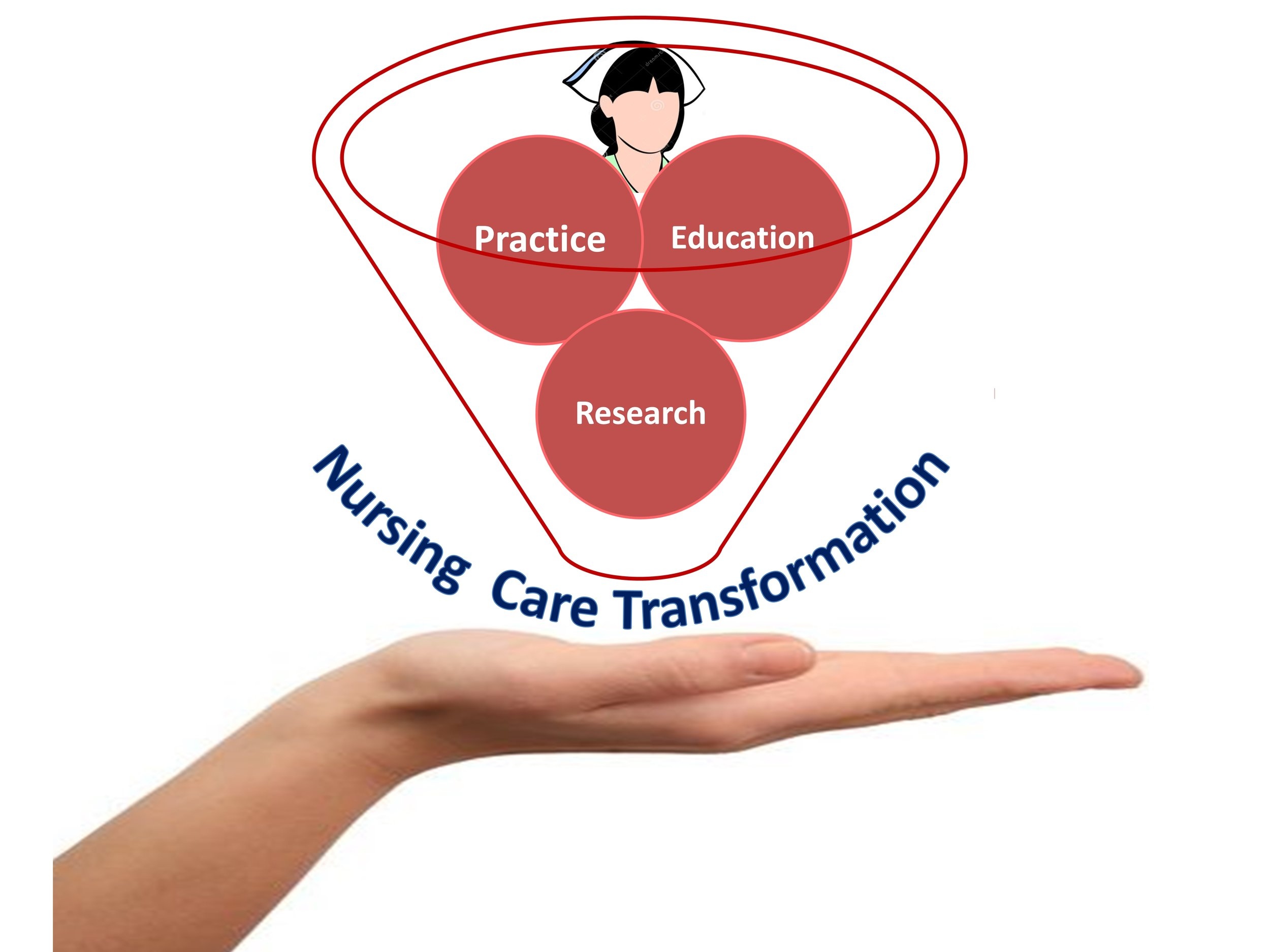 Saveetha College of Nursing 3RD International Conference Logo.jpg