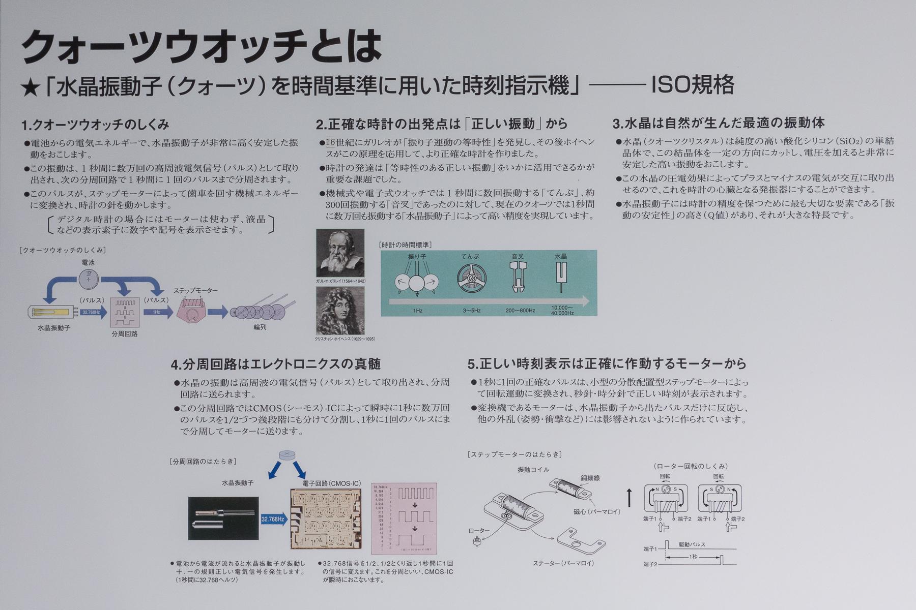 Quartz Watch Technology