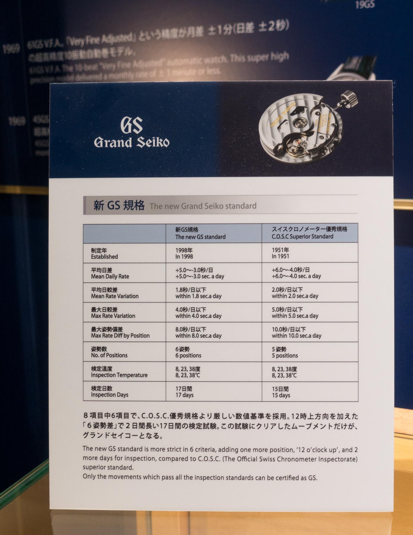 GS Specs