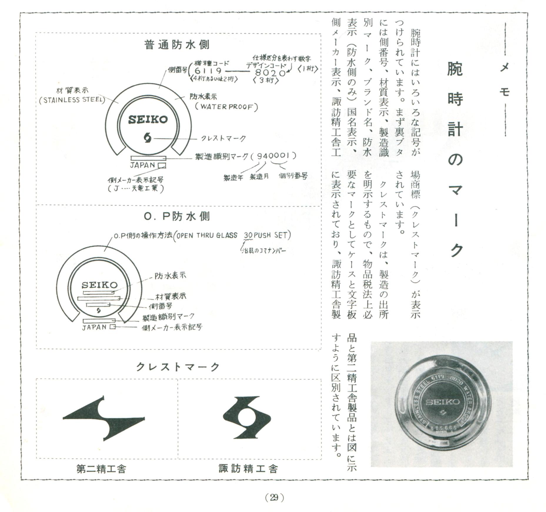 Original Japanese article