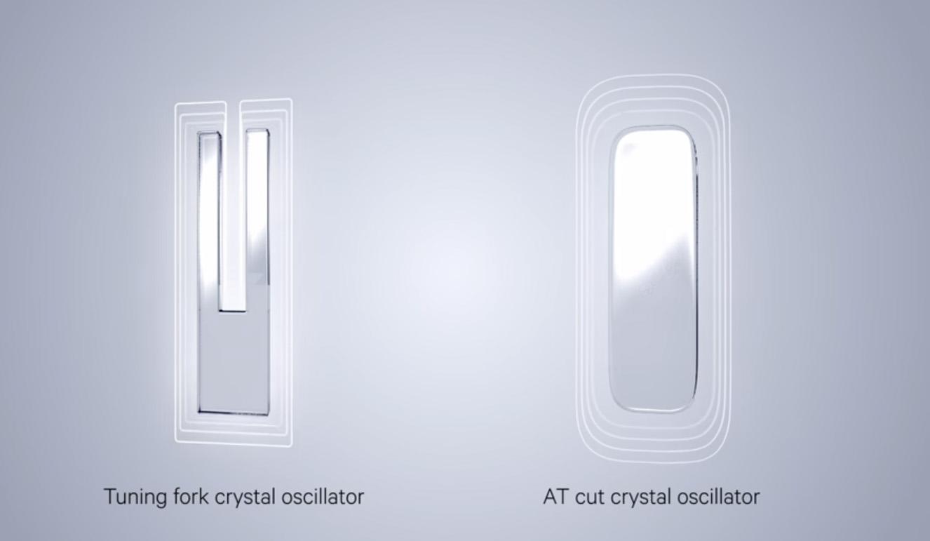 Crystal Types