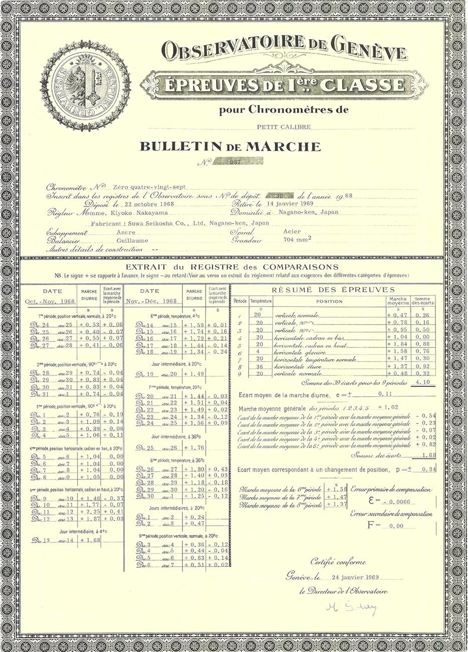 Geneva Observatory Certificate