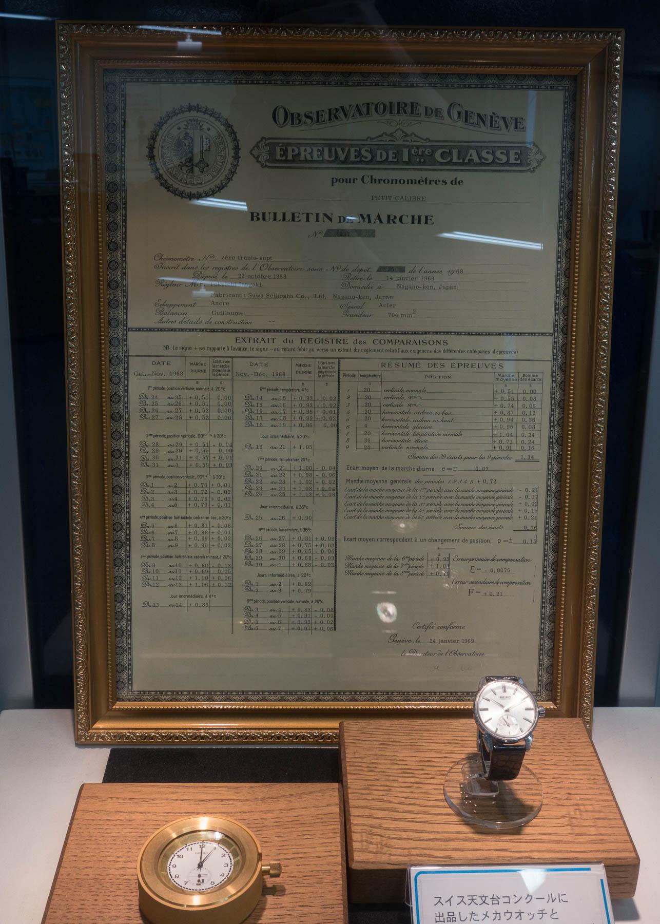 Geneva Certificate and movement