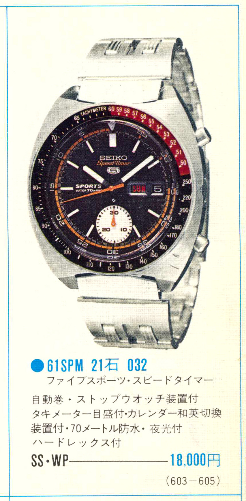 61SPM 032