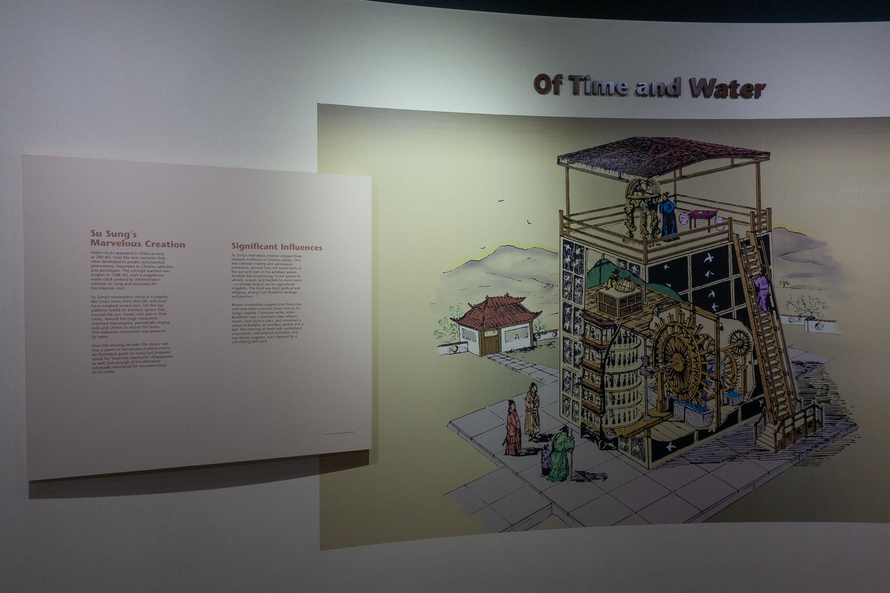 Su Sang Water Clock