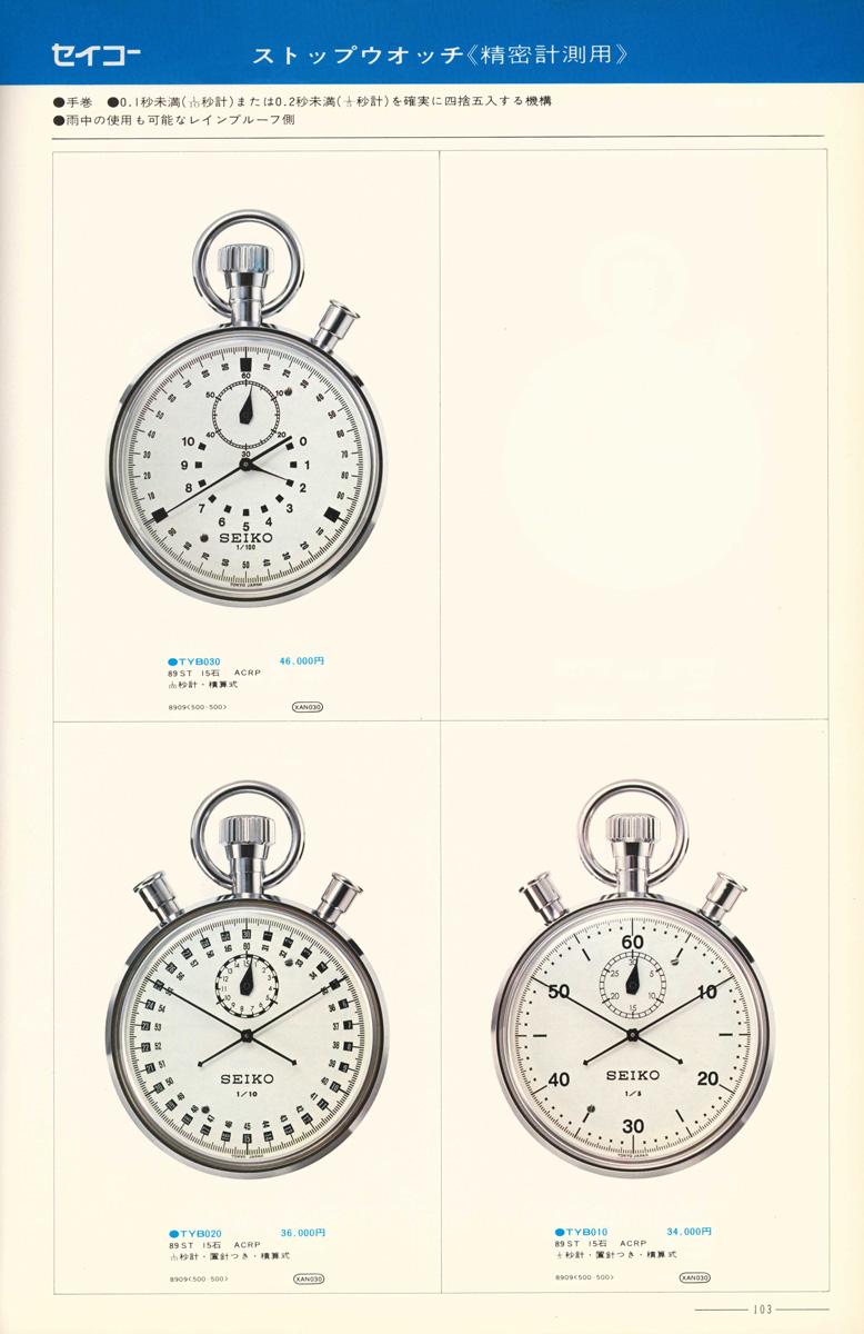 1976 Vol.1 p103