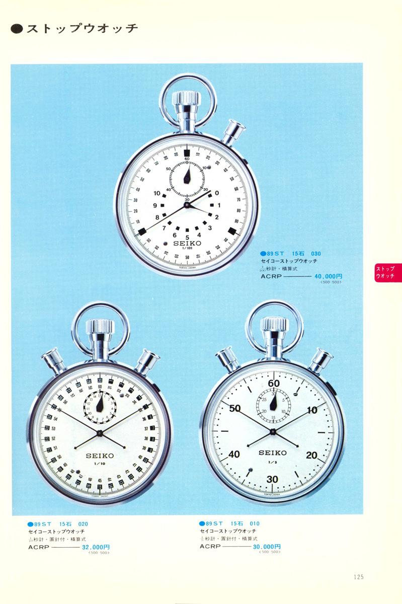 1973 Vol.2 p125