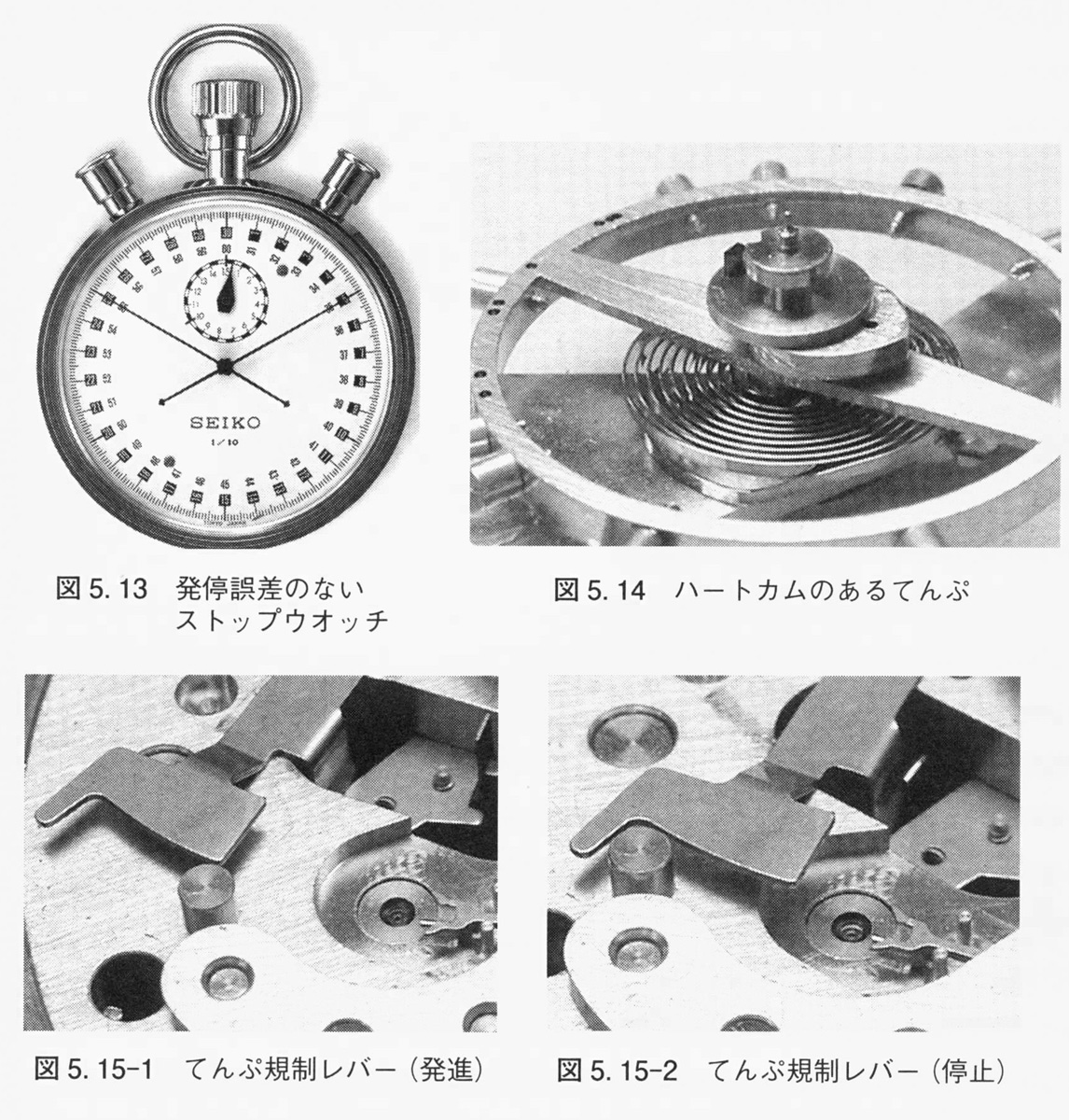 Lectures on Mechanical Watch [6]