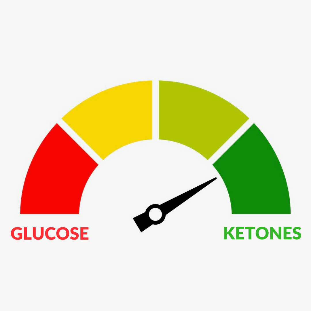 Glucose.png