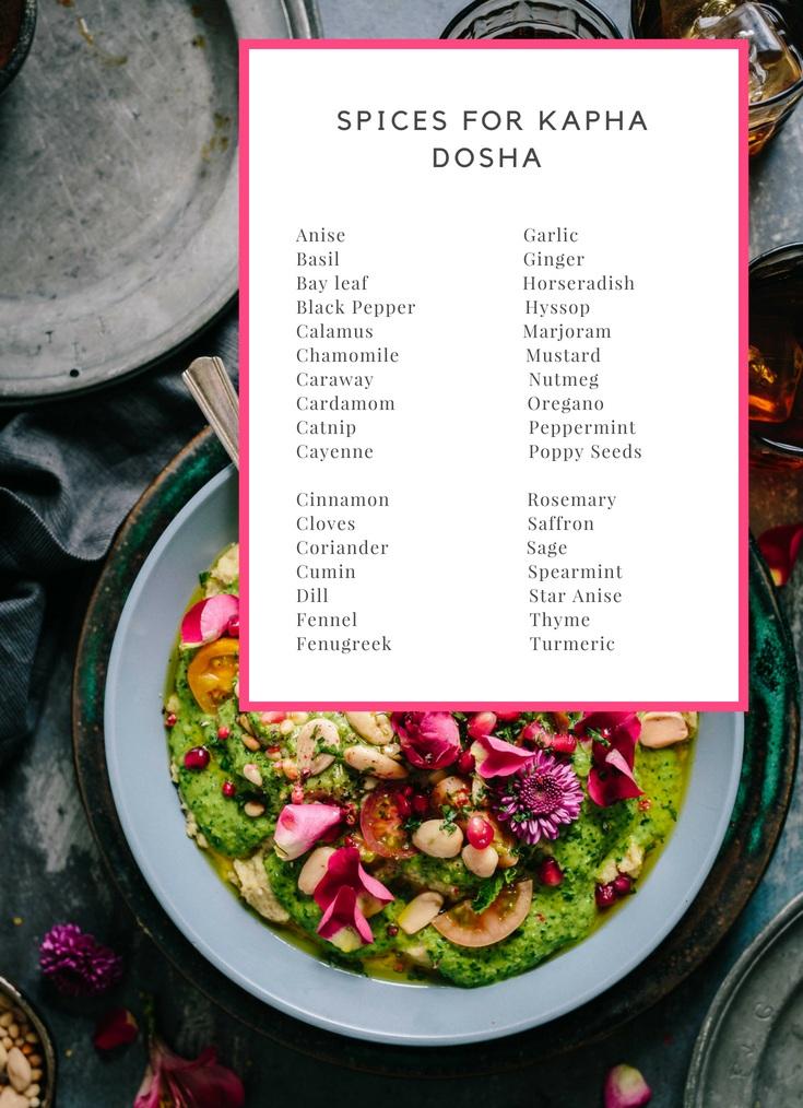 kapha+dosha+spices.jpg