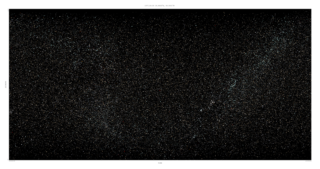 Michaela Gleave with Warren Armstrong, 1977.09.05.28.5833ºN, 80.5831ºW (Voyager 1) , 2015, Archival inkjet print on photographic rag paper, 61 x 117cm