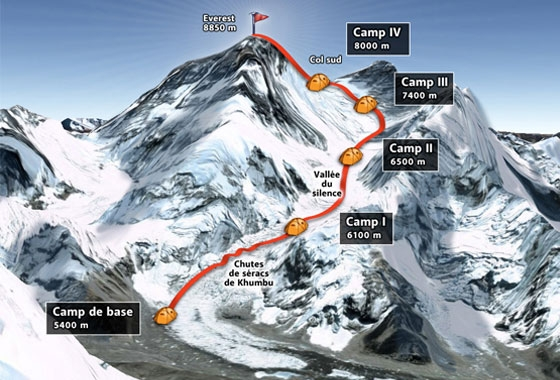 The Traditional Ascent Route for Mt. Everest