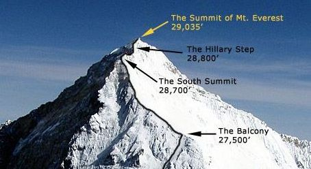The Balcony to Summit Route.jpg