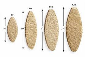 That oval slot on two opposing pieces of wood is then filled with a biscuit; they come in a number of standardized sizes