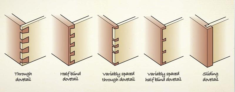 dovetail-types.jpg