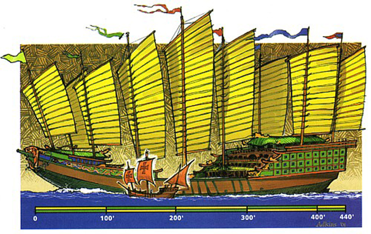 Chinas great explorer Zeng He's ship vs Columbus (Columbus' is the small one)