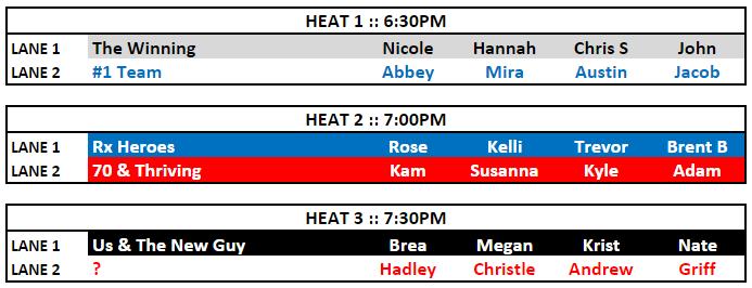 Events 3 heats.PNG