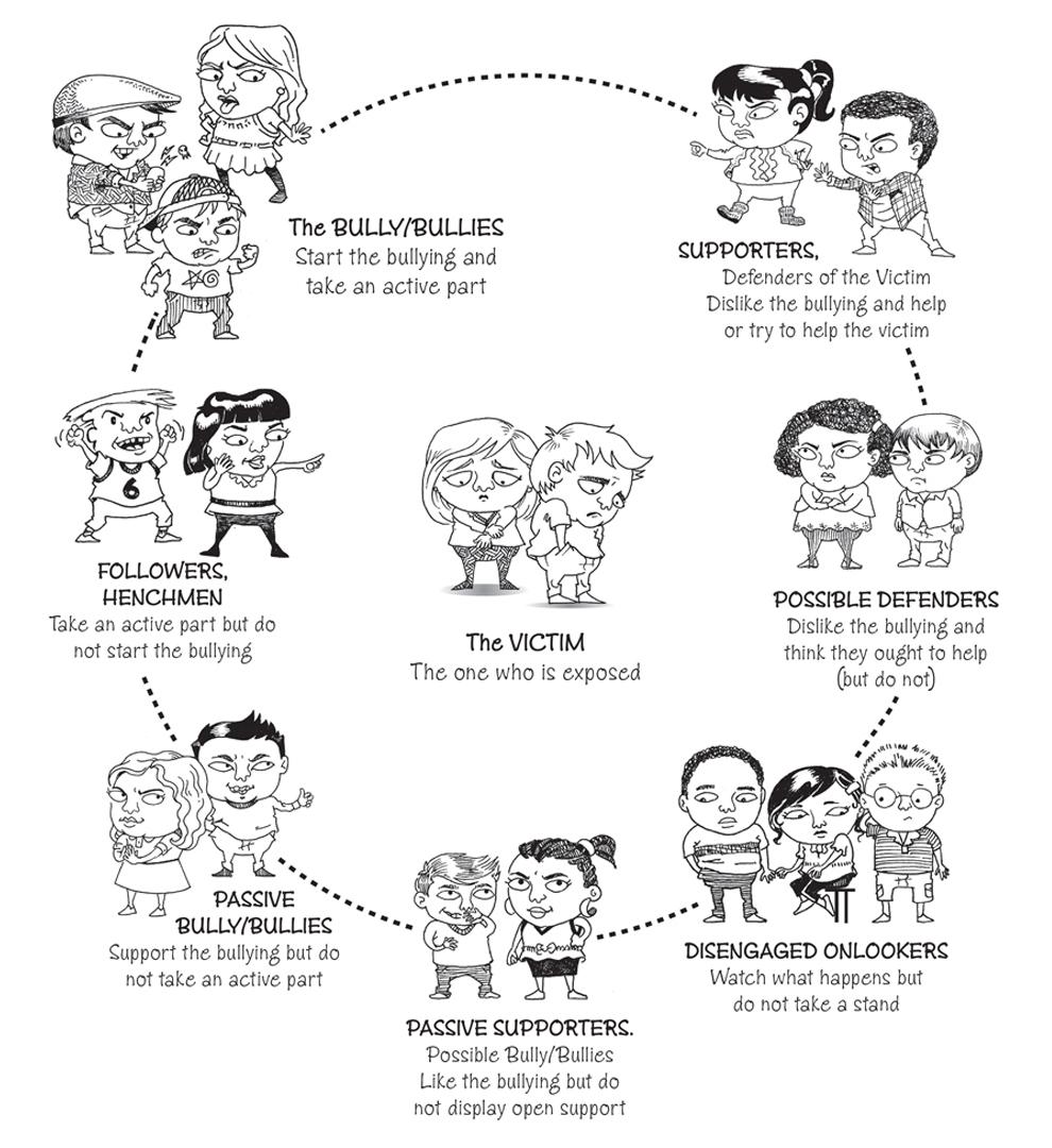 bullying-circle-illustration.jpg