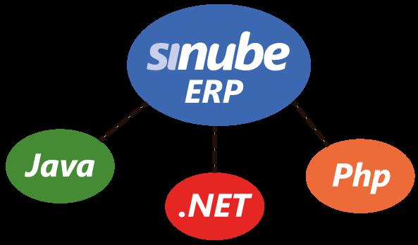 IntegradoresSinube.png