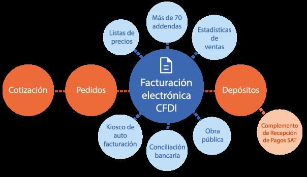 Esquemas_FActuracion.png