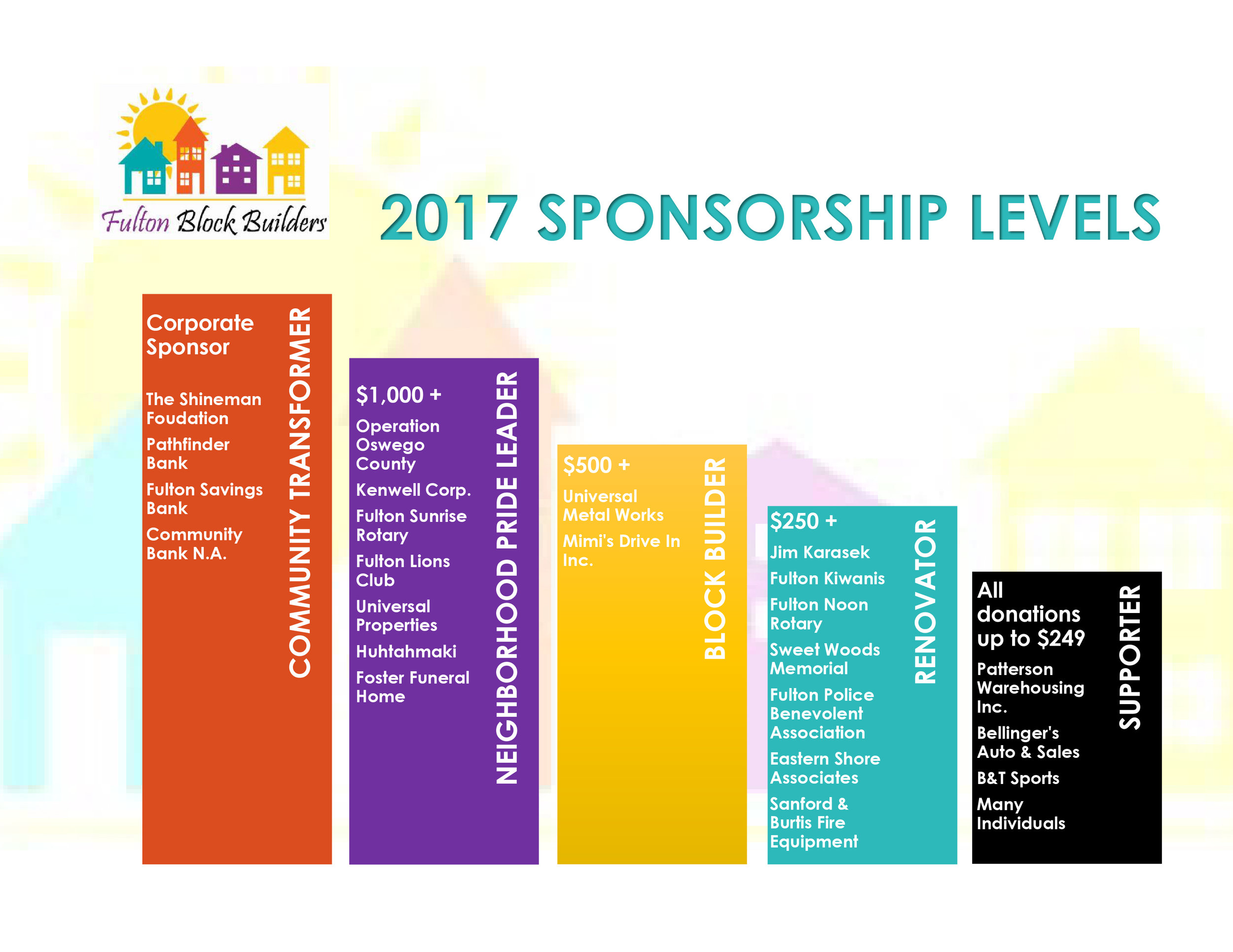 Sponsorship Companies by level-01.jpg
