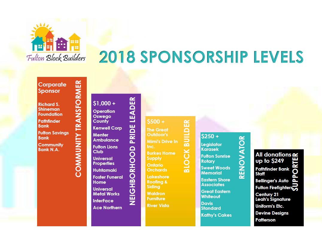 2018 Sponsorship Levels.png