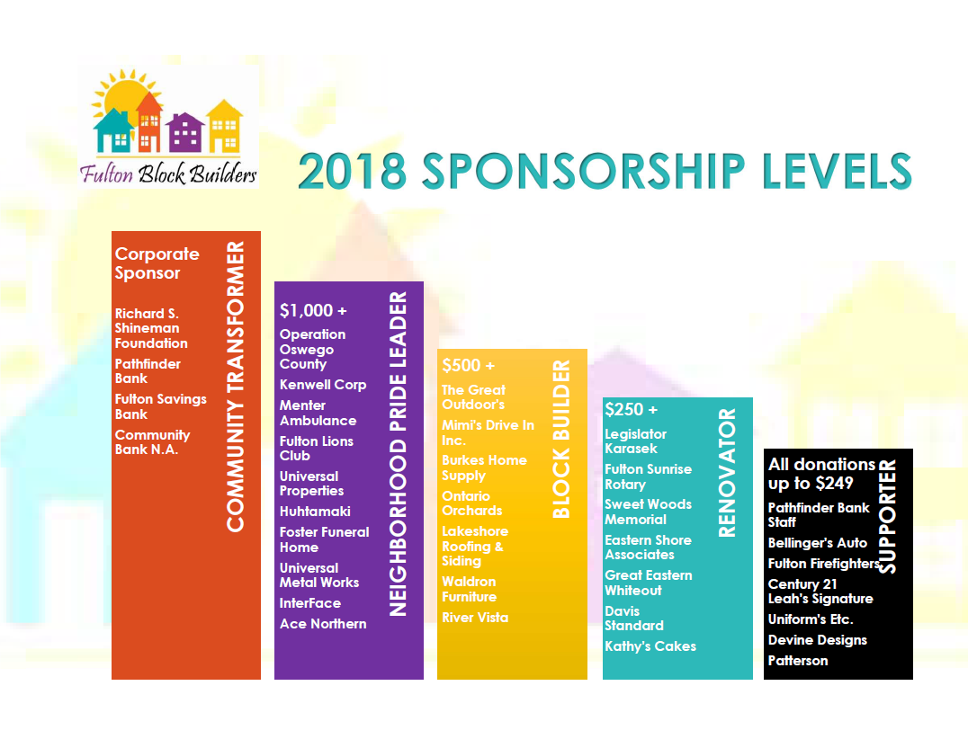2018 Sponsorship Levels.png