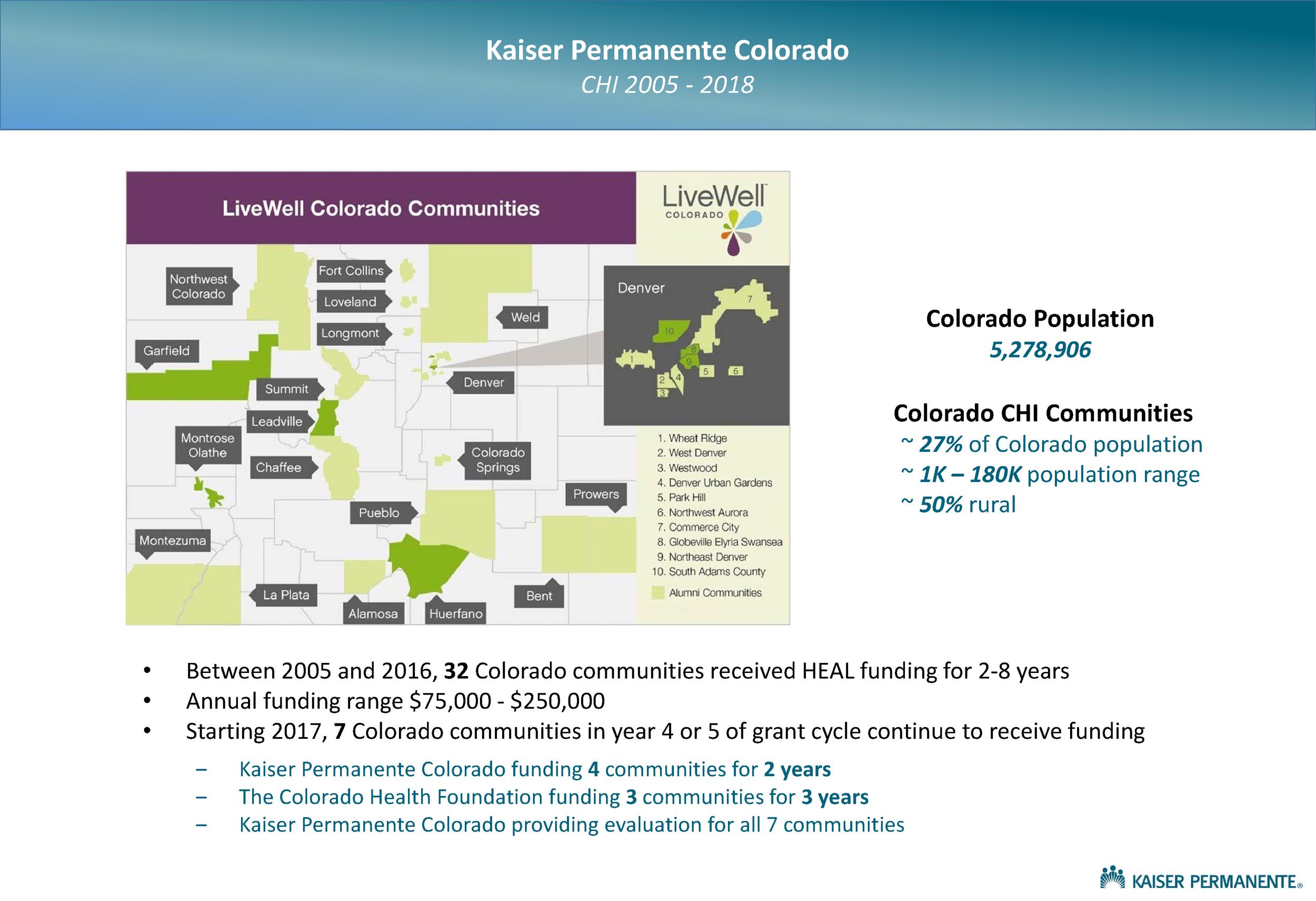 LiveWell Colorado Evaluation Summary 2017
